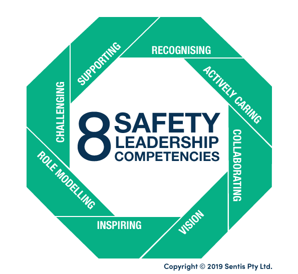 Effective Safety Leadership - 8 Competencies